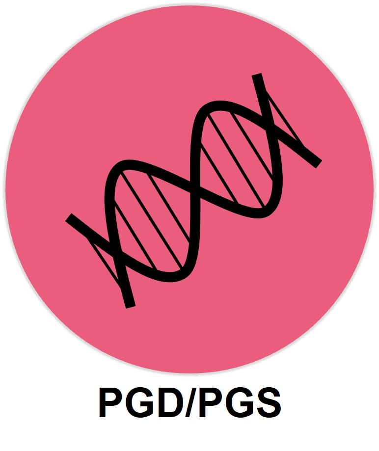 PGD/PGS